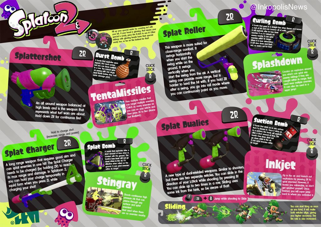 Splatoon-2 Global Test Fire uzbrojenie infografika