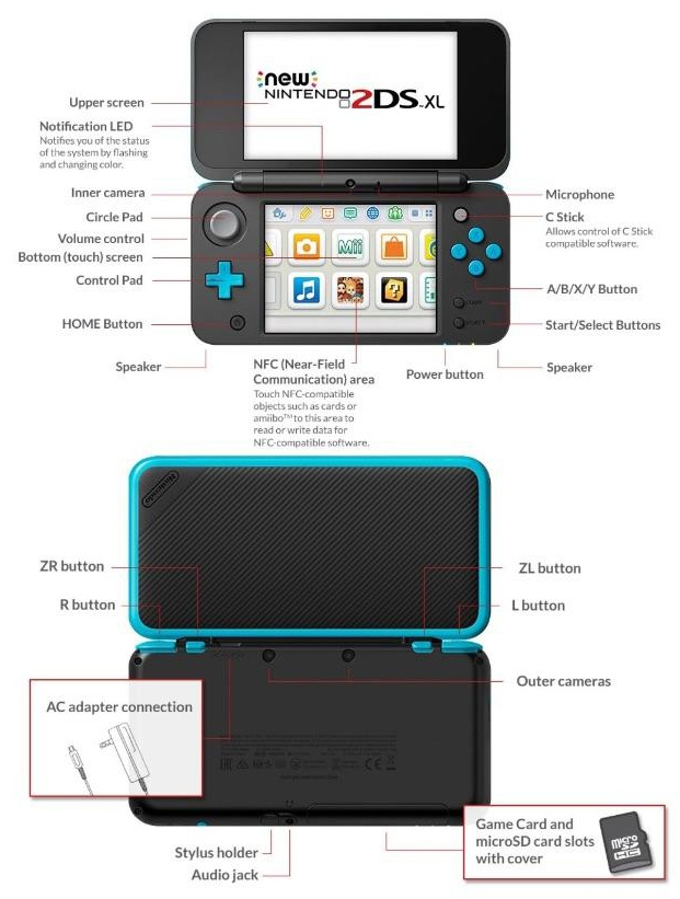Szczegóły Nintendo 2DS XL