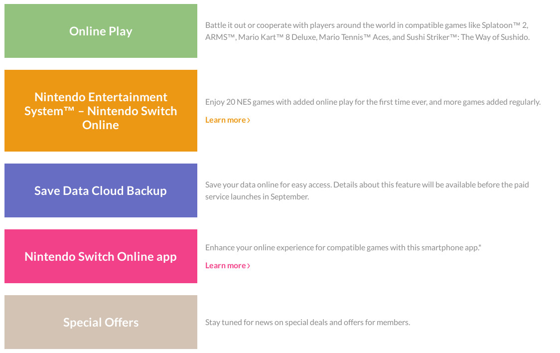 Szczegóły Nintendo Switch Online