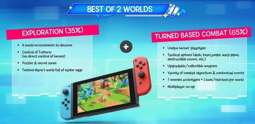 Best of 2 worlds Mario + Rabbids Kingdom Battle